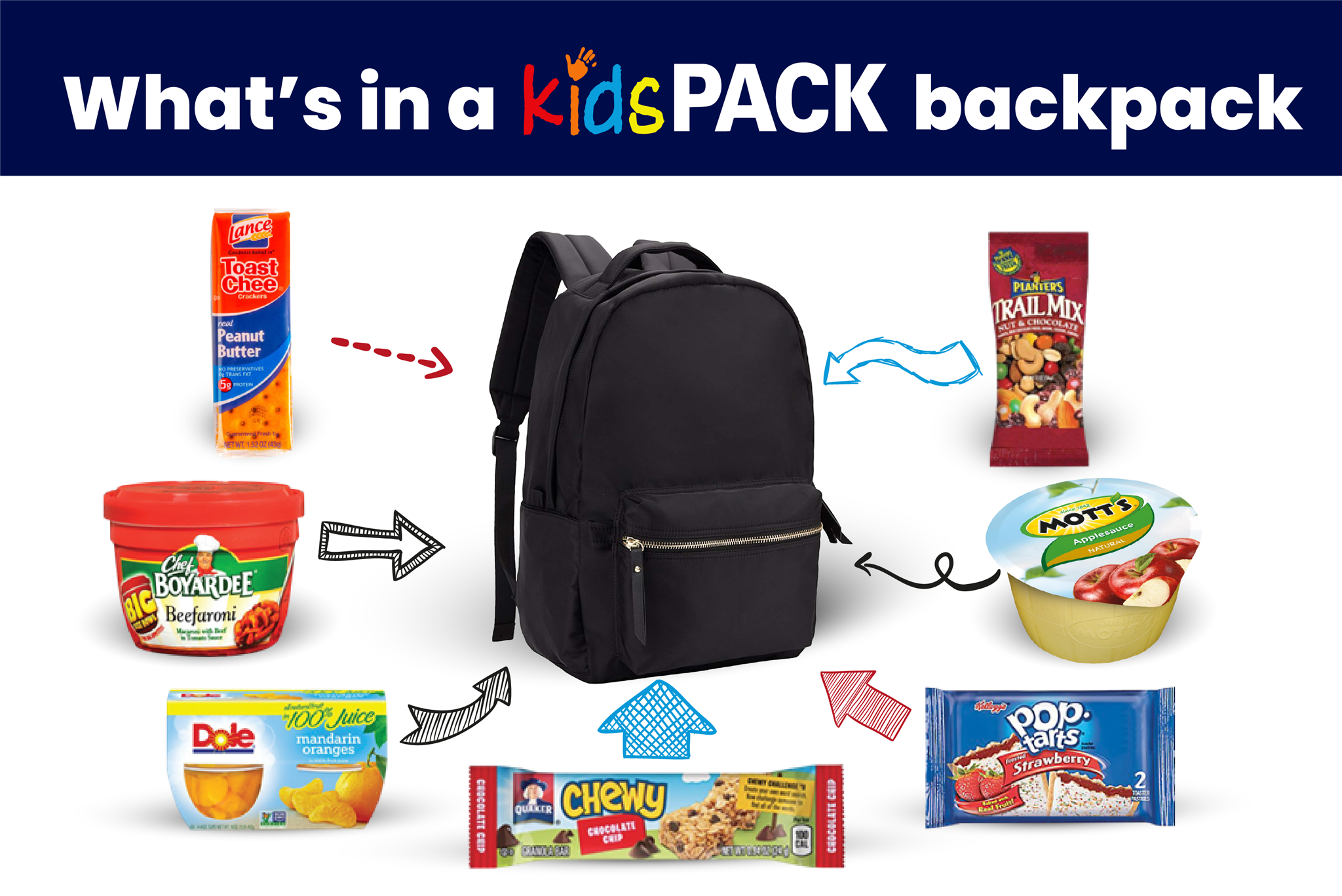 How we choose what's in a kidsPACK